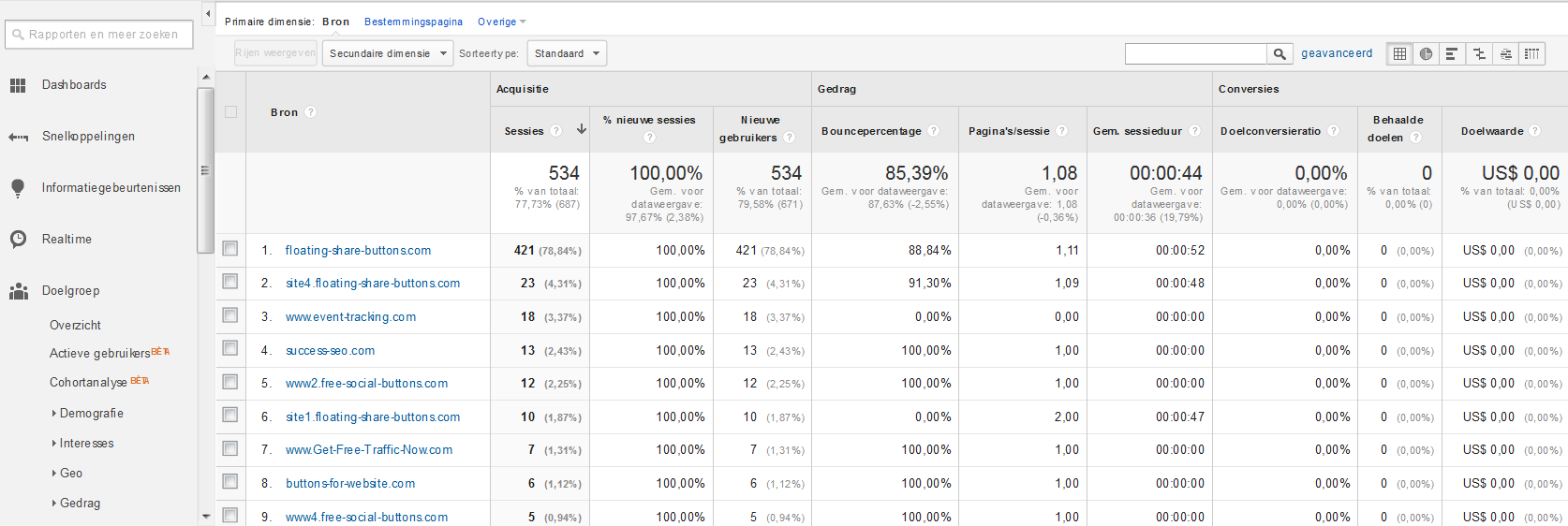 google-analytics-referral-spam
