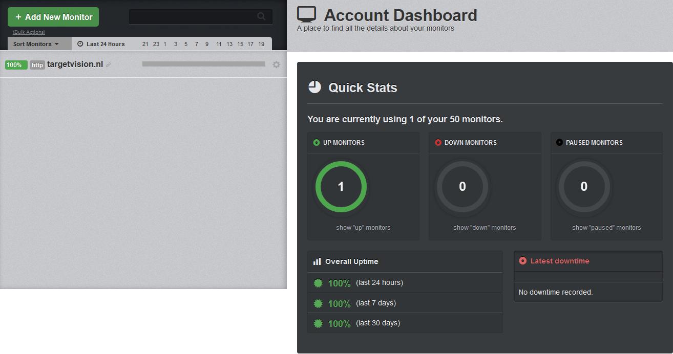 Website Uptime Monitor Service
